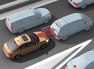 Collision Avoidance Technology for Automotive & Self-Driving and Unmanned Vehicles