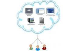 Cloud Based Application & Desktop Publishing Patent Portfolio